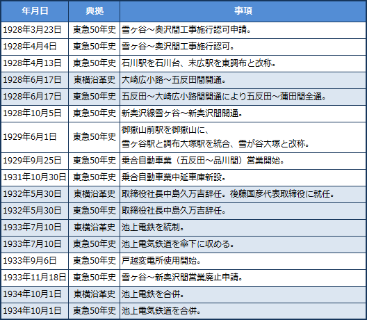 pdf 合併