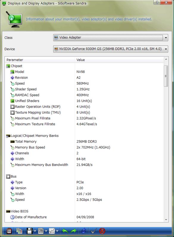 SiSoftware Sandra(GeForce 9300M GS)