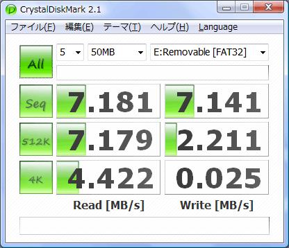 メモリースティック専用挿入口(インタフェース)に入れた「SanDisk Ultra II MEMORY STICK PRO Duo 8GB」の結果