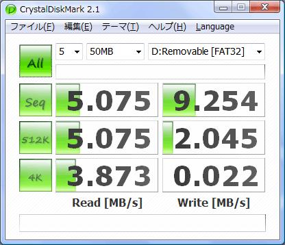 SDカード専用挿入口(インタフェース)に入れた「I/O DATA SD HC CLASS 6 16GB」の結果
