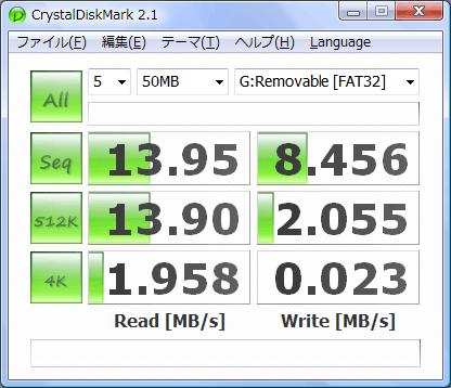 (デフォルト、Express.34カード経由SDHC)結果