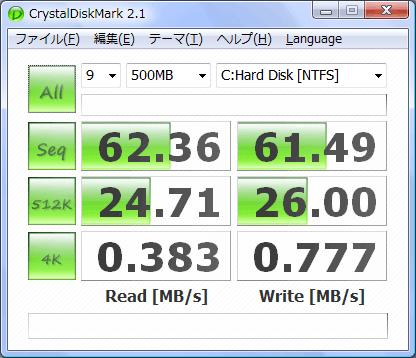 CrystalDiskMark 2.1(500MB、内蔵HDD)結果